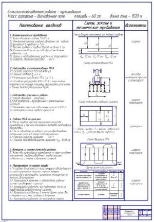1.Операционно-технологическая карта культивации (формат А1)