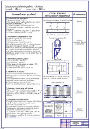 1.Операционно-технологическая карта вспашки (формат А1)