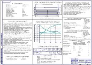 1.Карта операционно-технологическая на уборку яровой пшеницы (формат А1)