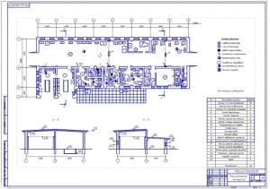 Чертеж планировки ремонтной мастерской для выполнения ТО и ремонта машин (формат А1)