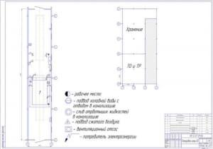 1.Чертеж планировки зоны ежедневного обслуживания с сушильным оборудованием после мойки (формат А1)