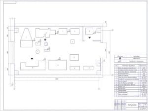 Чертеж технологической планировки участка по восстановления деталей напылением  (формат А1, масштаб 1:25), размеры 12х6 метра, общая площадь 72 квадратных метра.