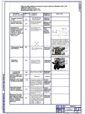 Чертеж технологической карты по диагностике и  определению технического состояния трансмиссии через определение угловых люфтов и вибраций (формат А1)