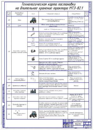 Чертеж технологический карты постановки на длительное хранение трактора МТЗ-82.1на формате А1