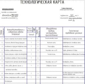 Чертеж операционной карты снятия форсунок седельного тягача МАЗ-54323