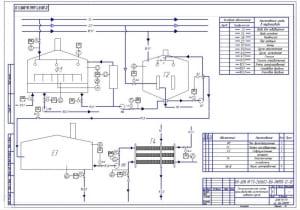 Чертеж технологической схемы производства охмеленного пивного сусла (формат А2)