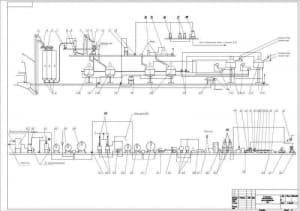 Чертеж поэтапной схемы технологического процесса производства пива (формат А1)