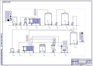 Чертеж операционно-технологической схемы производства пастеризованного молока (формат А1)