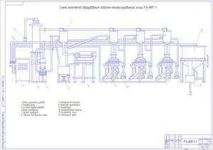 Чертеж схемы оборудования поточно- механизированной линия РЗ-ФВТ-1 (формат А1)
