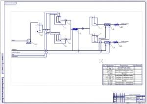 1.Технологическая схема производства мороженого (формат А1) Для приема и хранения молока принимаем резервуар В2-ОМВ-2,5 номинальной емкостью 2,5м3