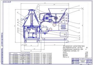 1.Общий вид тестоделительно-округлительного автомата (формат А1)