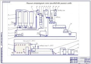 Чертеж машинно-аппаратурной схемы производства ржаного хлеба (формат А1)