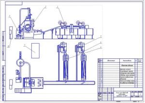1.Общий вид линии А2-ШЛТ производства леденцовой карамели (формат А2)