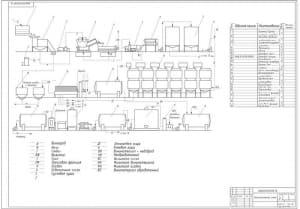 1.Технологическая схема винодельческого производства (формат А1)