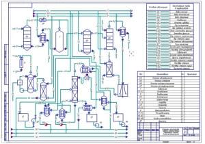 1.Технологическая схема установки производства этанола сернокислотной гидратацией этилена (формат А2)