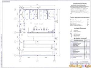 Чертеж производственного корпуса с технико – экономическими показателями: общая площадь – 2880 кв.м