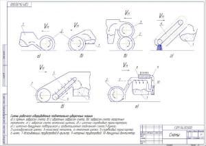 Чертежи схемы рабочего оборудования подметально-уборочных машин А2