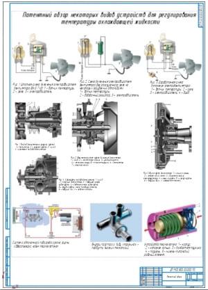 Чертеж патентного обзора некоторых видов устройств для регулирования температуры охлаждающей жидкости на формате А1