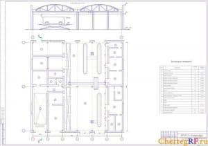 Архитектурно-строительный чертеж производственного корпуса со спецификацией помещений, их площадями и категориями/классами по электробезопасности. Продольный разрез в осях 1-2 (формат А1)