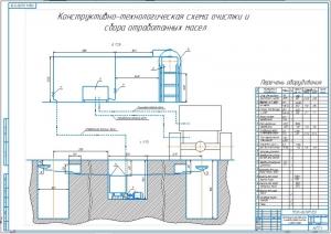 1.Конструктивно-технологическая схема очистки и сбора масел (А1)