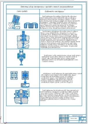 Чертеж патентного обзора электрических приводов клапанов газораспределения на формате А1