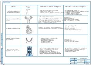Чертеж анализа существующих конструкций газораспределительных механизмов (ГРМ) на формате А1
