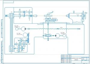 1.Кинематическая схема станка А2