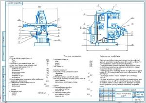 1.Чертеж общего вида горизонтально-фрезерного станка модели 6Н81Г (на формате А2)