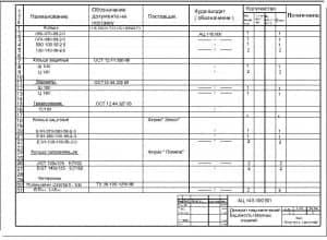 Ведомость покупных изделий домкрата гидравлического (формат А1)