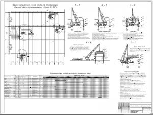 1.Чертеж организационной схемы монтажа конструкций одноэтажного промышленного здания с перечислением указаний по производству работ и календарного графика монтажа на формате А1