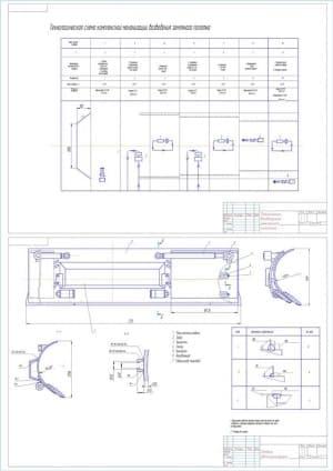 Сборочный  чертеж  отвала автогрейдера с технологической схемой возведения земляного полотна
