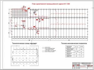 1.Чертеж плана одноэтажного промышленного здания с технологической схемой монтажа и технико-экономическими показателями