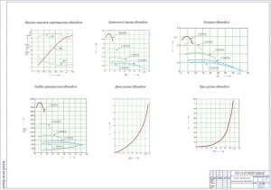 Чертеж тягово-динамических характеристик автомобиля. Приведены графики ускорения автомобиля, динамического фактора автомобиля, внешней скоростной и тяговой характеристики. Также присутствуют чертеже времени разгона и пути разгона автомобиля (формат А2 )