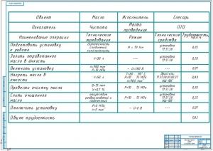 14.Технологическая карта на очистку масла (А1)