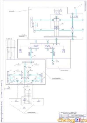 Чертеж кинематической схемы трехходового суппорта (формат А1)