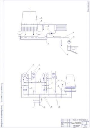 Чертеж схемы оборотного водоснабжения проекта ТЭЦ 500 МВт (формат А1)