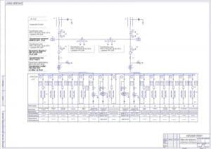 Чертеж схемы электрических соединений подстанций главная с указанием всех позиций и с рассмотрением назначения, выключателя, трансформатора, предохранителя и ограничителя перенапряжения (формат А1 )
