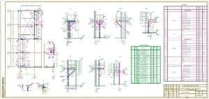 17.Чертеж схемы расположения площадок обслуживания со спецификациями (формат А3*3)
