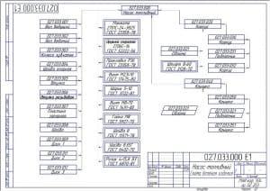17.Чертеж схемы деления изделия насоса топливного (формат А3)