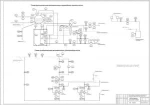 1.Чертеж схемы функциональной автоматизации пароводяного тракта парового котла БКЗ-75-39ФБ и схемы функциональной автоматизации газопроводов парового котла БКЗ-75-39ФБ, с примечанием