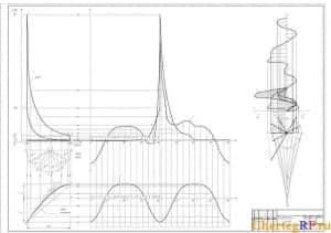 Чертеж поперечного разреза двигателя Фольксваген с указанием габаритных размеров (формат А1)