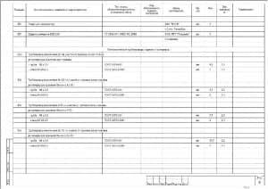 Спецификации изделий, оборудования и материалов