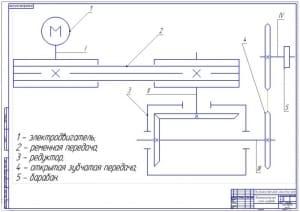 2.Кинематическая схема привода (формат А1) с обозначениями