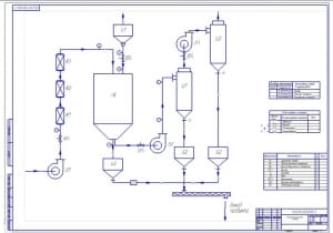 2.Технологическая схема (формат А1) с указанием трубопроводов и наименования среды, точек замера и контроля,  а также обозначений