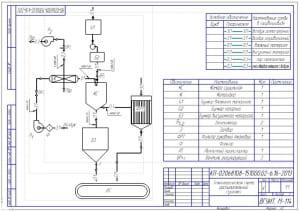 2.Технологическая схема распылительной сушилки (формат А3)