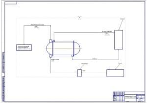 2.Технологическая схема (формат А1) применения испарителя на примере химического производства – например, ацетона и ацетилцеллюлозы