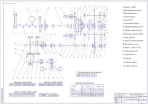 2.Кинематическая схема автогрейдера ДЗ-143А1 с указанием позиций
