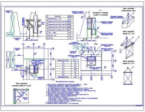 2.Чертеж монтажа котла В-ГМ-10 формат А1