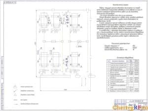 Чертеж зоны ТР с техническими характеристиками: площадь помещения – 854 кв.м.; годовая трудоемкость – 65620 чел-к