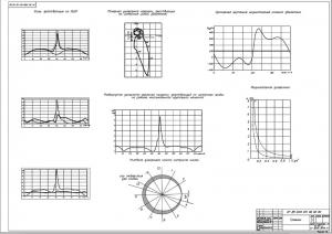 2.Графики расчетных параметров ДВС модели ЯМЗ на формате А1